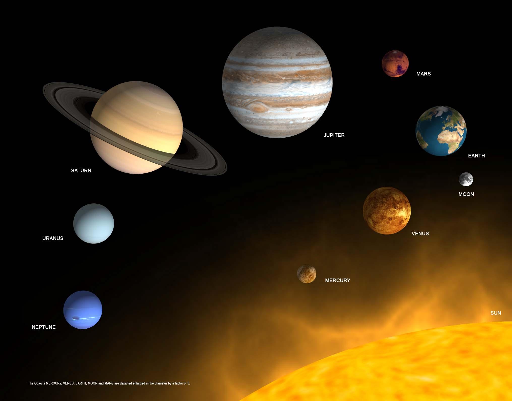 dansk astronomi i kikkerten